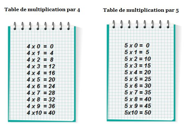 Les tables de multiplication de 4 et de 5 primaire24 for La table de multiplication