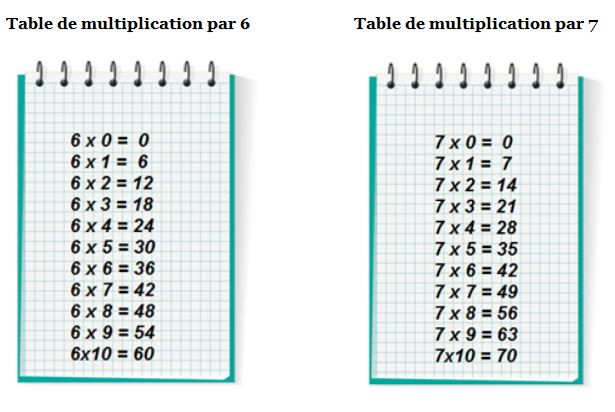Les tables de multiplication de 6 et de 7 primaire24 for 7 table multiplication