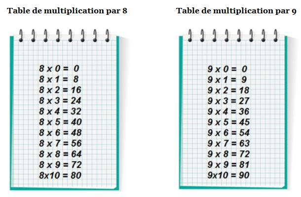 Les tables de multiplication de 8 et de 9 primaire24 for Table de multiplication 5