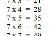 Primaire24 archives des mots cl s table de multiplication for Table de multiplication de 6 et 7