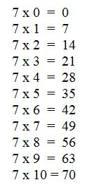 La table de multiplication de 7 primaire24 for Table de multiplication de 6 7 8 9
